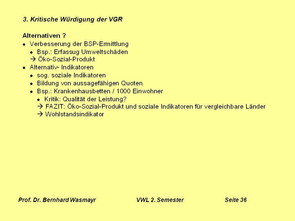 Prof. Dr. Bernhard Wasmayr VWL 2. Semester Seite 36