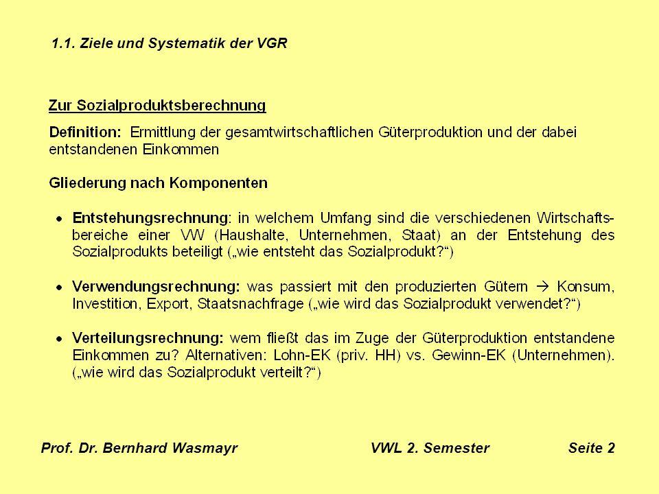 Prof. Dr. Bernhard Wasmayr VWL 2. Semester Seite 2