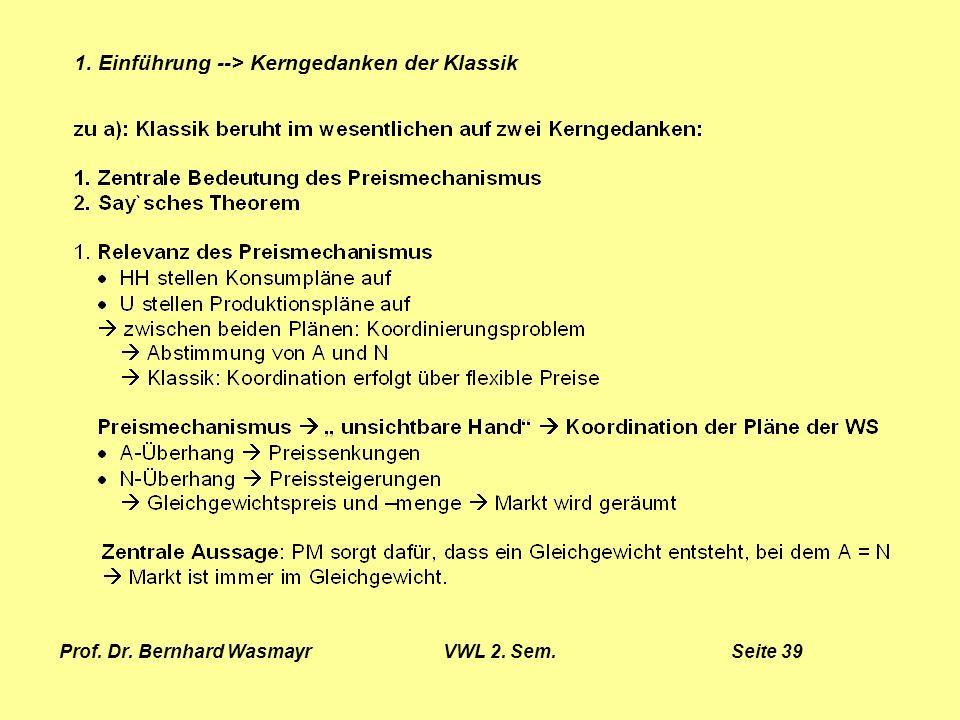 Prof. Dr. Bernhard Wasmayr VWL 2. Sem. Seite 39