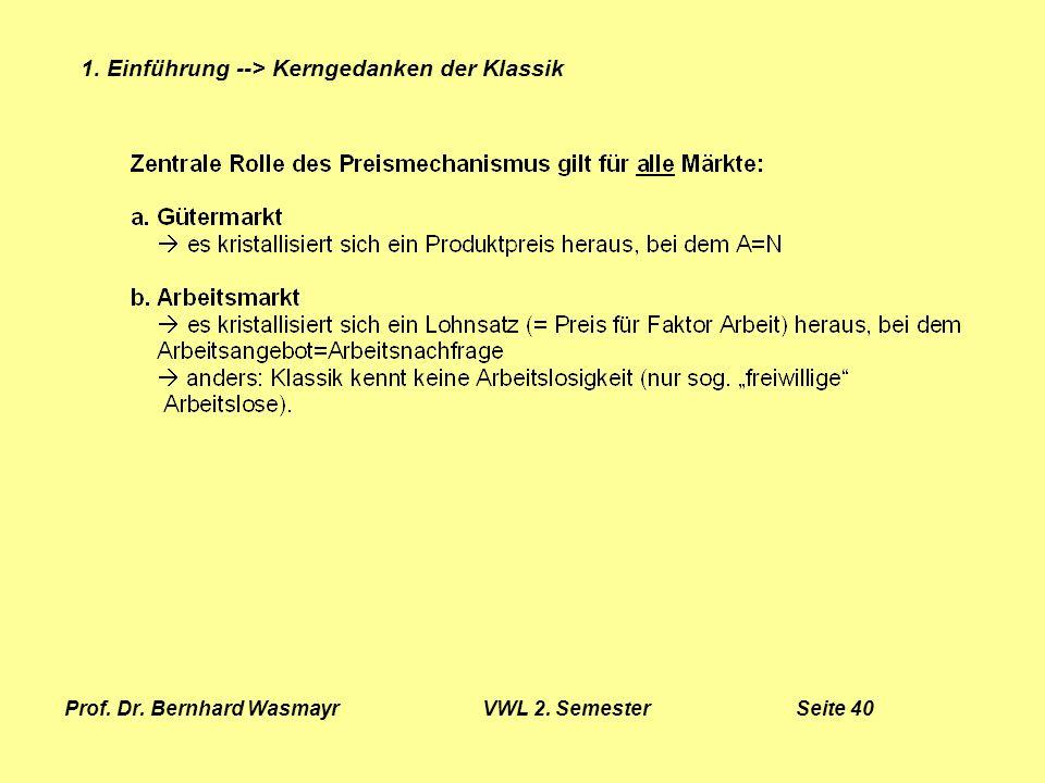 Prof. Dr. Bernhard Wasmayr VWL 2. Semester Seite 40
