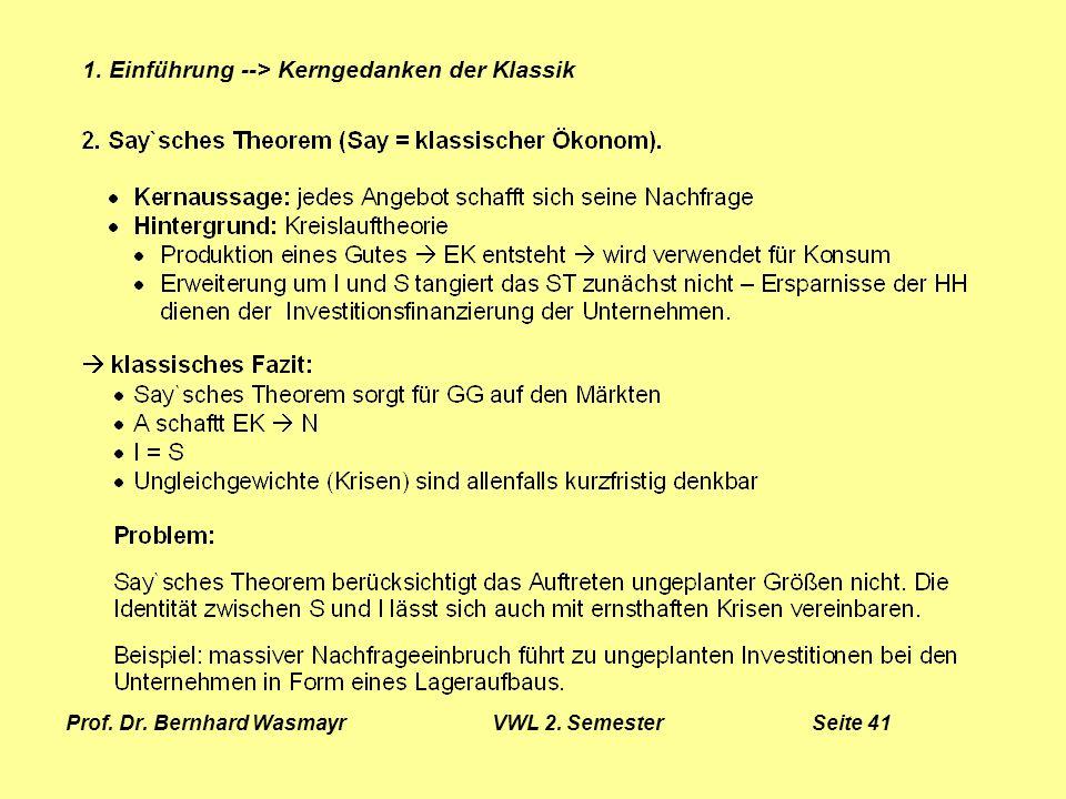 Prof. Dr. Bernhard Wasmayr VWL 2. Semester Seite 41