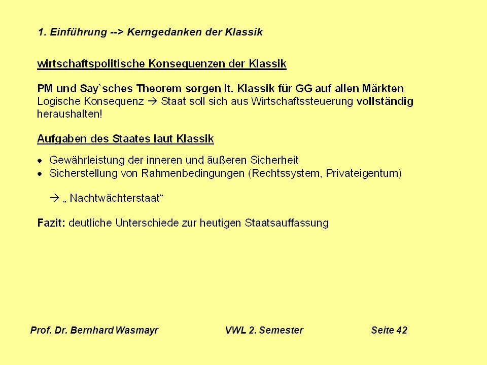 Prof. Dr. Bernhard Wasmayr VWL 2. Semester Seite 42