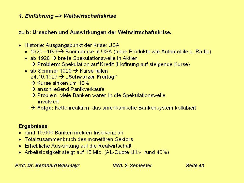 Prof. Dr. Bernhard Wasmayr VWL 2. Semester Seite 43