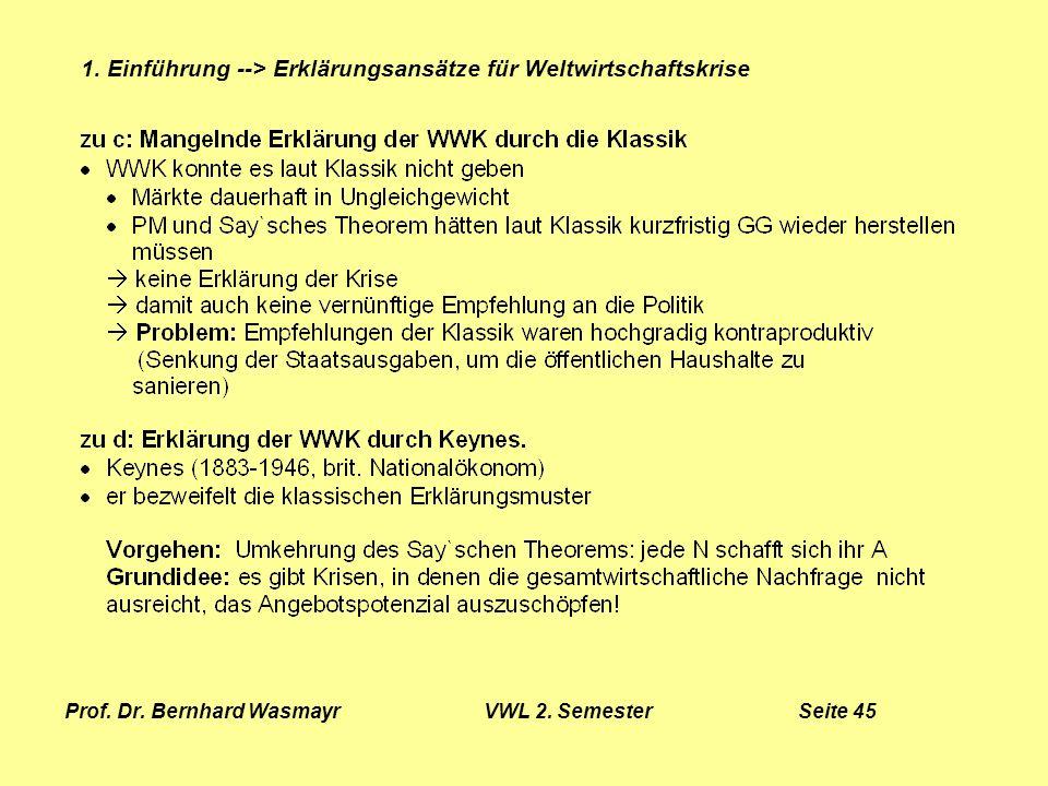Prof. Dr. Bernhard Wasmayr VWL 2. Semester Seite 45