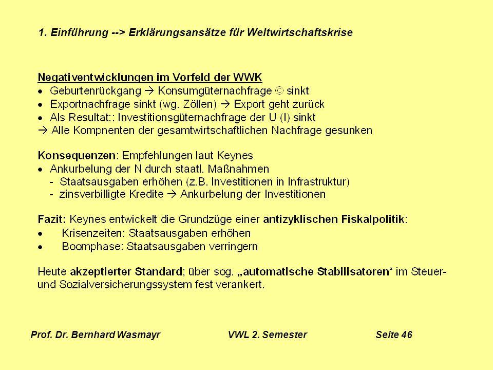 Prof. Dr. Bernhard Wasmayr VWL 2. Semester Seite 46