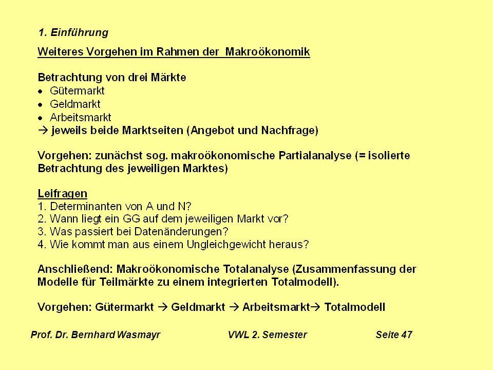 Prof. Dr. Bernhard Wasmayr VWL 2. Semester Seite 47