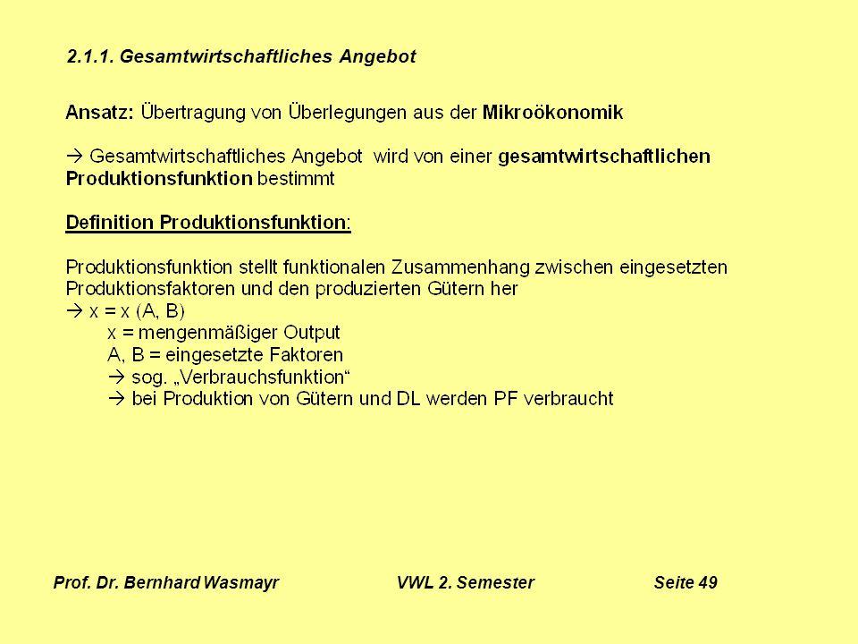 Prof. Dr. Bernhard Wasmayr VWL 2. Semester Seite 49