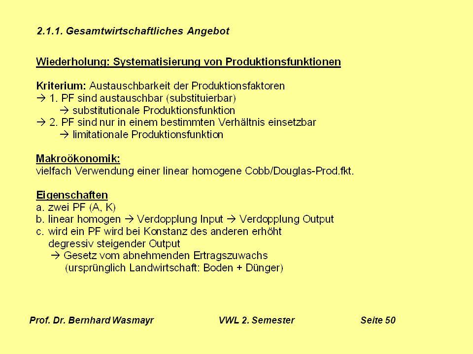Prof. Dr. Bernhard Wasmayr VWL 2. Semester Seite 50