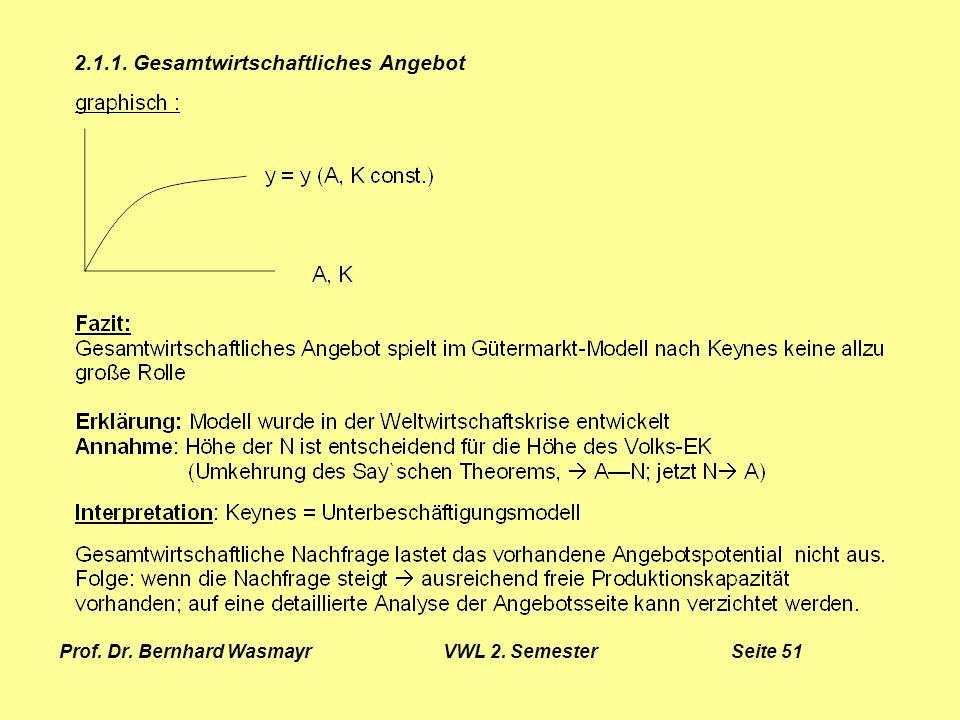 Prof. Dr. Bernhard Wasmayr VWL 2. Semester Seite 51