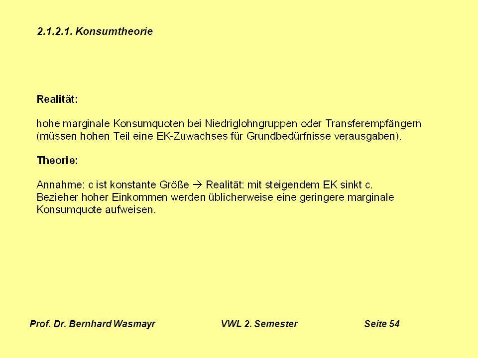 Prof. Dr. Bernhard Wasmayr VWL 2. Semester Seite 54
