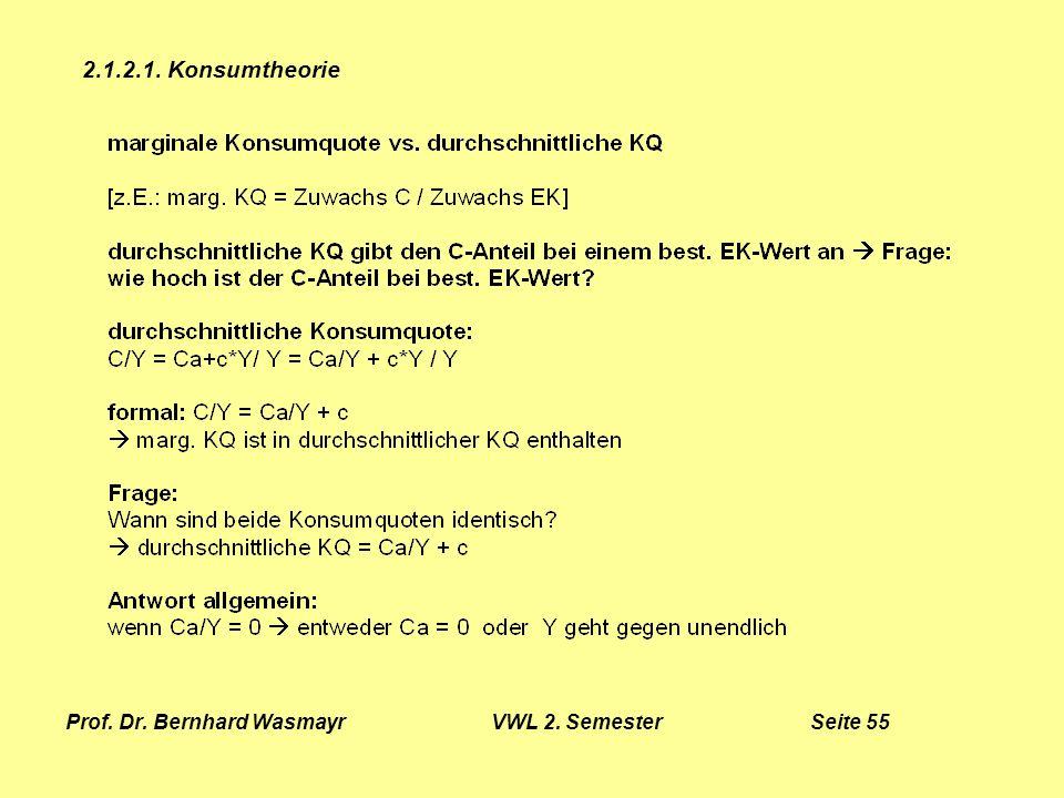 Prof. Dr. Bernhard Wasmayr VWL 2. Semester Seite 55