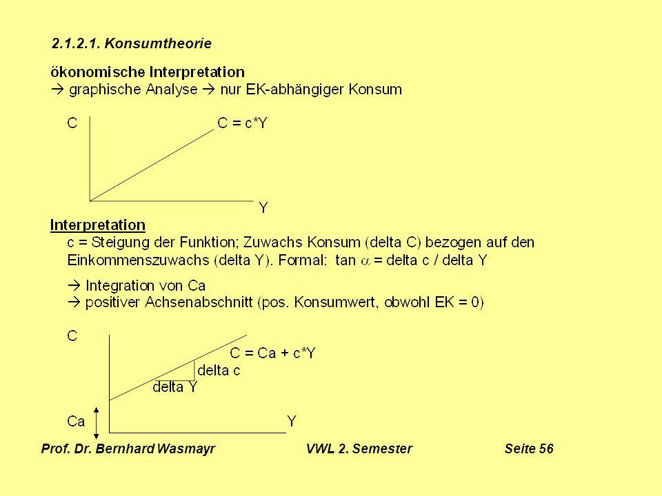 Prof. Dr. Bernhard Wasmayr VWL 2. Semester Seite 56