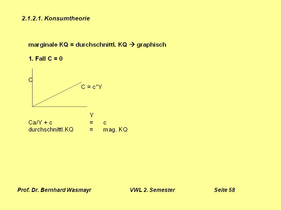 Prof. Dr. Bernhard Wasmayr VWL 2. Semester Seite 58