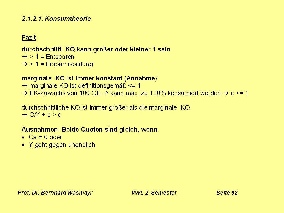 Prof. Dr. Bernhard Wasmayr VWL 2. Semester Seite 62