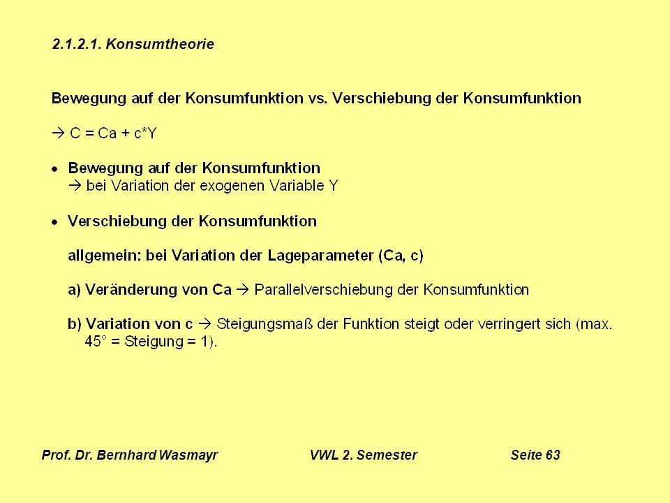 Prof. Dr. Bernhard Wasmayr VWL 2. Semester Seite 63