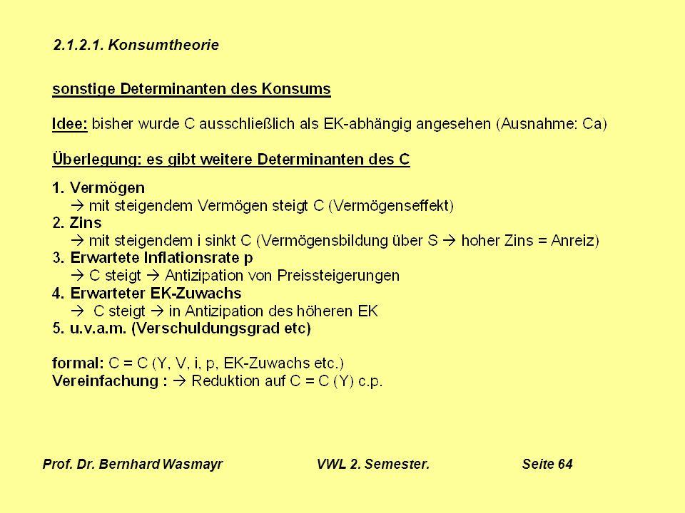 Prof. Dr. Bernhard Wasmayr VWL 2. Semester. Seite 64