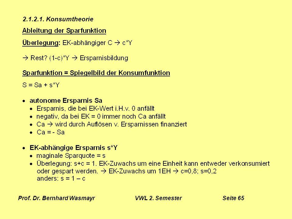 Prof. Dr. Bernhard Wasmayr VWL 2. Semester Seite 65