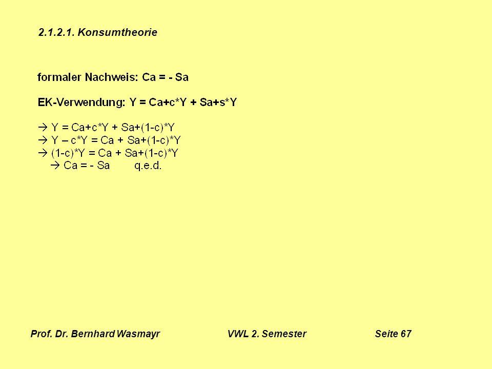 Prof. Dr. Bernhard Wasmayr VWL 2. Semester Seite 67