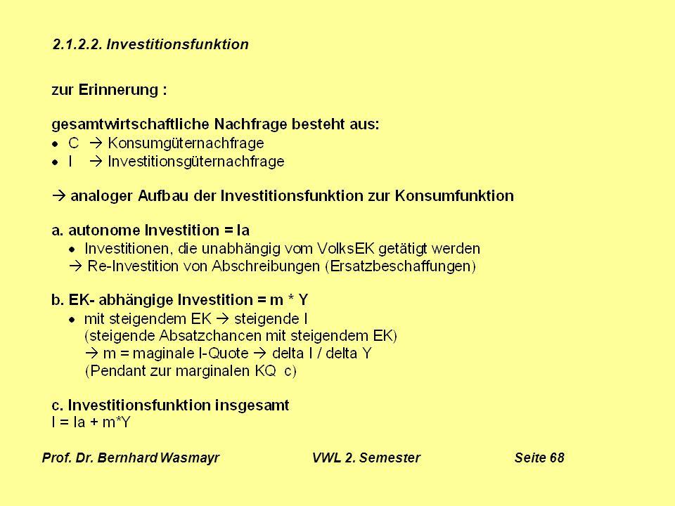 Prof. Dr. Bernhard Wasmayr VWL 2. Semester Seite 68