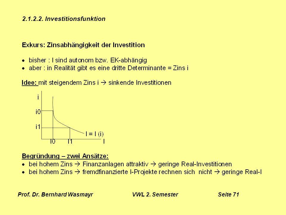 Prof. Dr. Bernhard Wasmayr VWL 2. Semester Seite 71