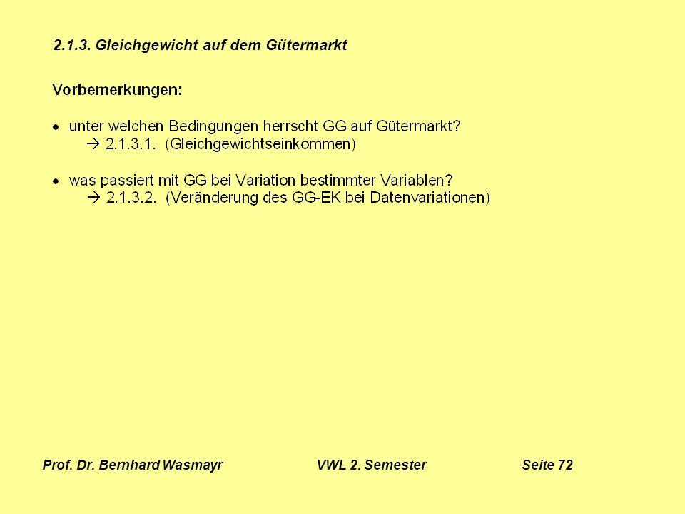 Prof. Dr. Bernhard Wasmayr VWL 2. Semester Seite 72