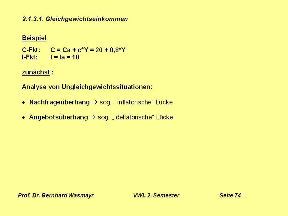Prof. Dr. Bernhard Wasmayr VWL 2. Semester Seite 74