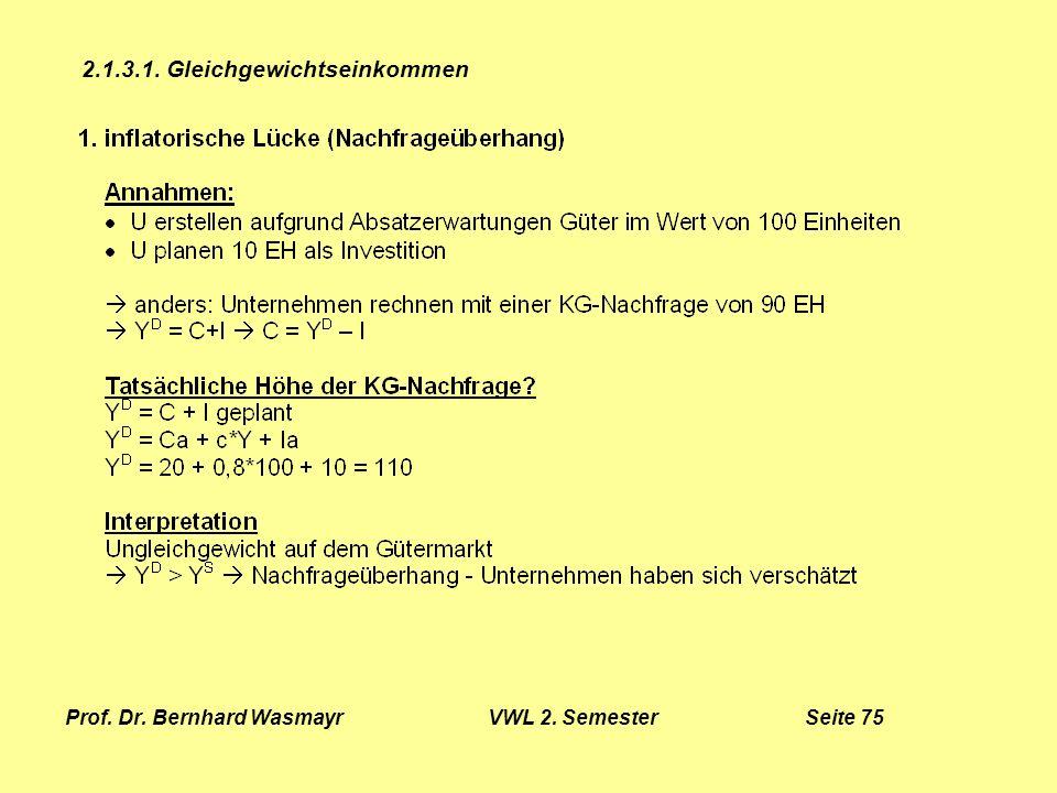 Prof. Dr. Bernhard Wasmayr VWL 2. Semester Seite 75