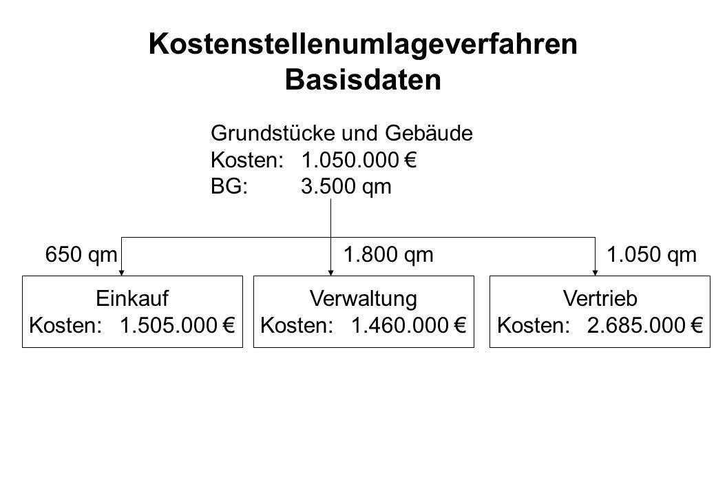 Kostenstellenumlageverfahren Basisdaten