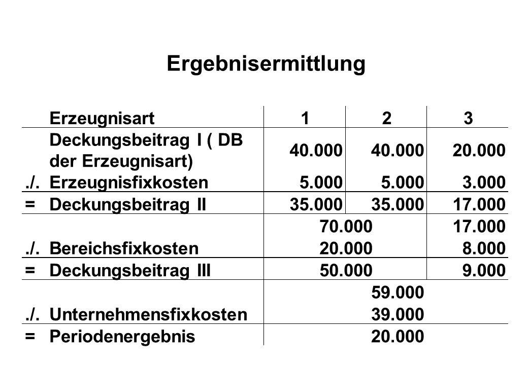 Ergebnisermittlung Erzeugnisart 1 2 3 Deckungsbeitrag I ( DB 40.000