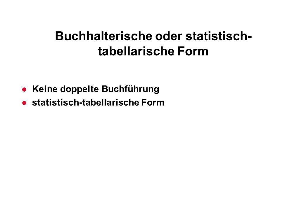 Buchhalterische oder statistisch-tabellarische Form