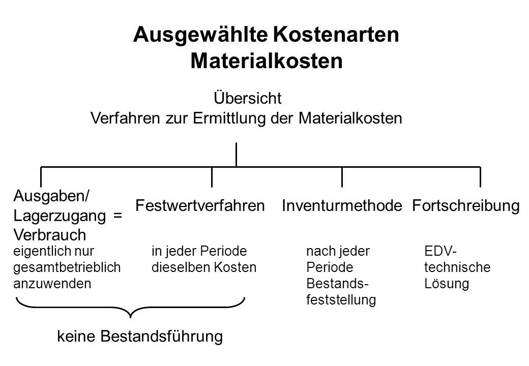 Ausgewählte Kostenarten Materialkosten