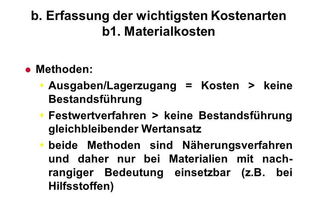 b. Erfassung der wichtigsten Kostenarten b1. Materialkosten