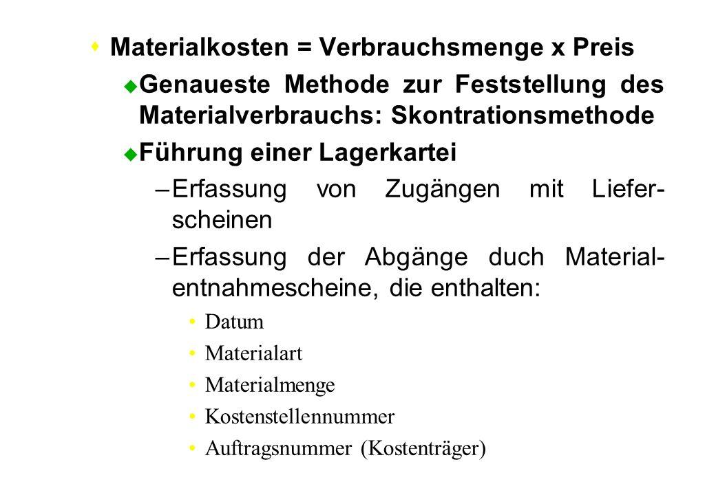 Materialkosten = Verbrauchsmenge x Preis