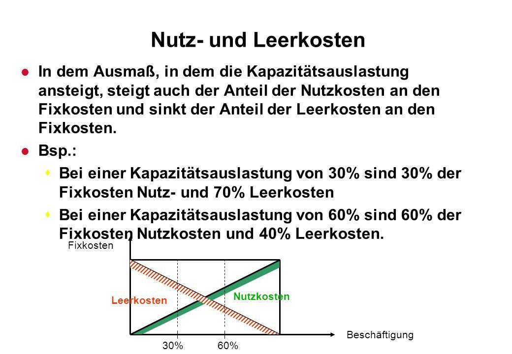 Nutz- und Leerkosten