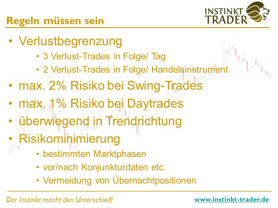 max. 2% Risiko bei Swing-Trades max. 1% Risiko bei Daytrades