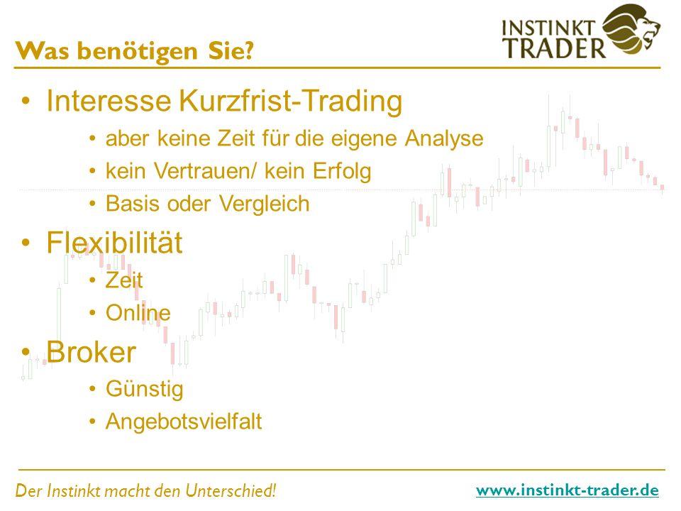 Interesse Kurzfrist-Trading