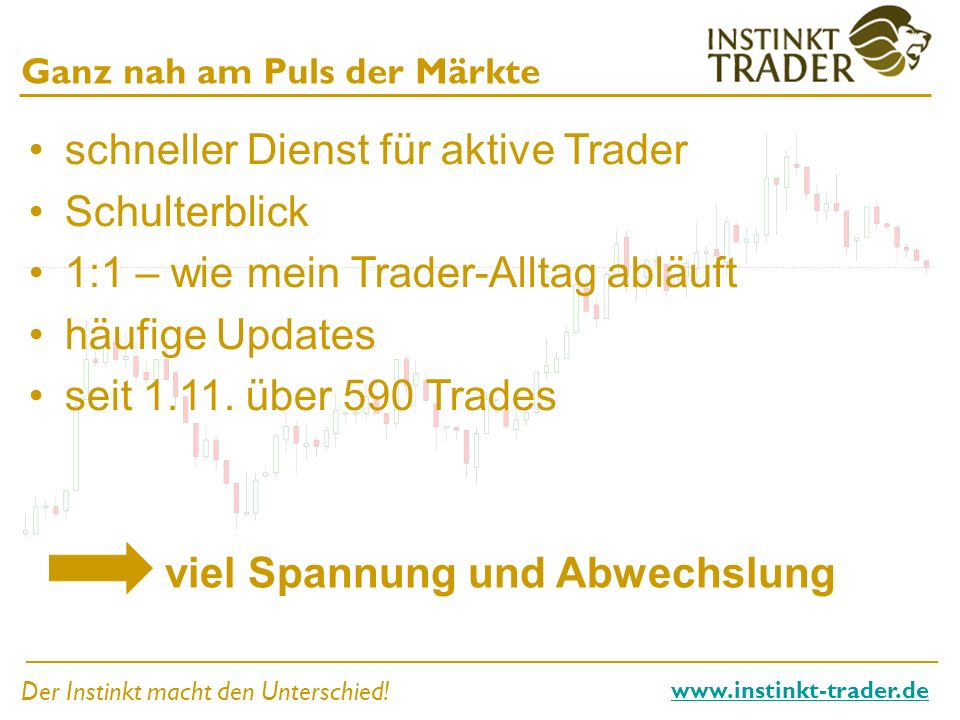 schneller Dienst für aktive Trader Schulterblick