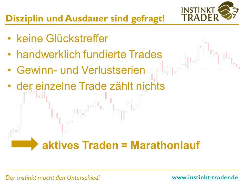 handwerklich fundierte Trades Gewinn- und Verlustserien