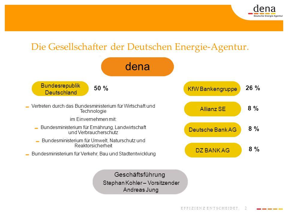 Die Gesellschafter der Deutschen Energie-Agentur.