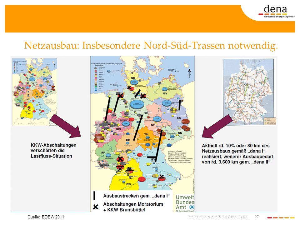 Netzausbau: Insbesondere Nord-Süd-Trassen notwendig.