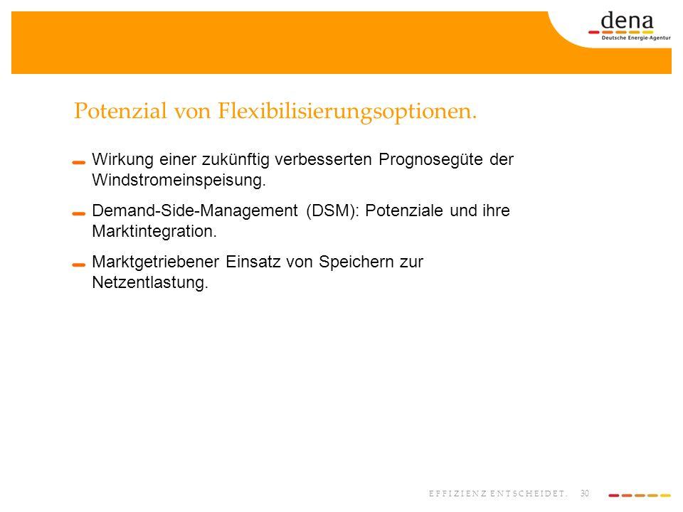 Potenzial von Flexibilisierungsoptionen.