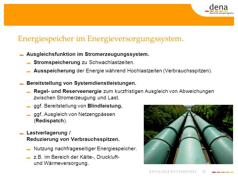 Energiespeicher im Energieversorgungssystem.