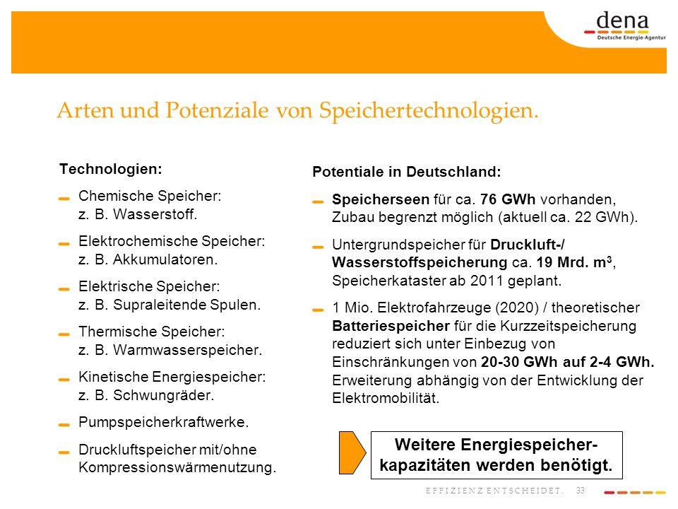 Arten und Potenziale von Speichertechnologien.