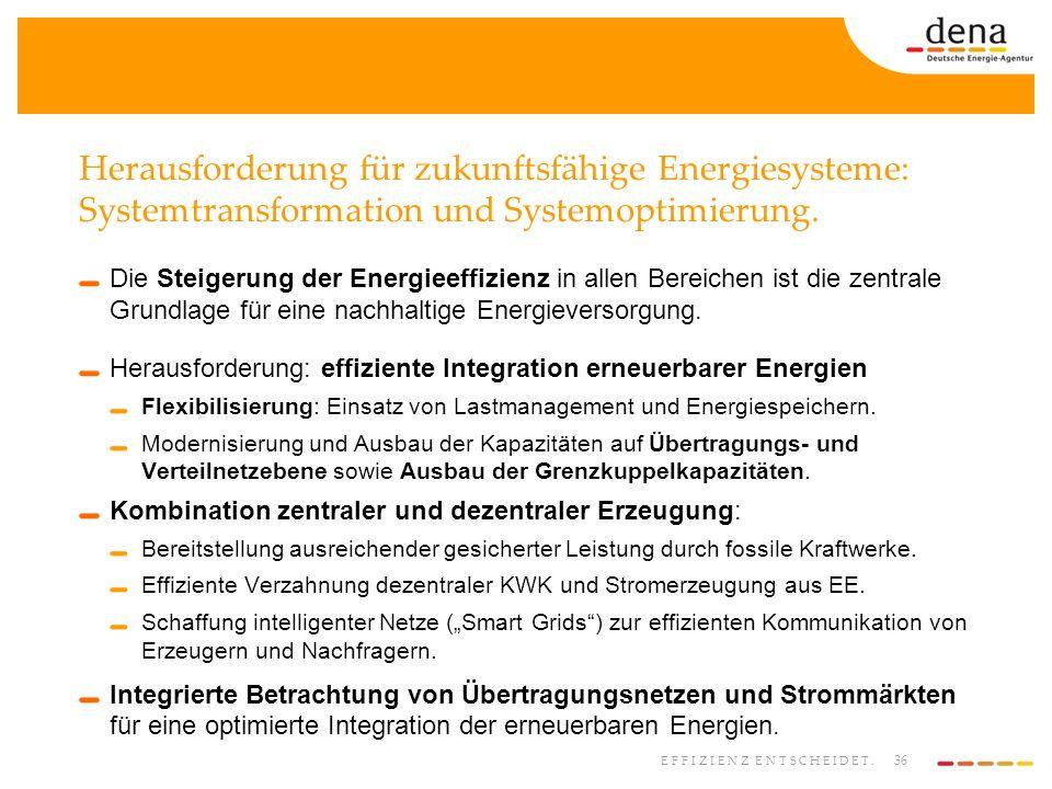 Herausforderung für zukunftsfähige Energiesysteme: Systemtransformation und Systemoptimierung.