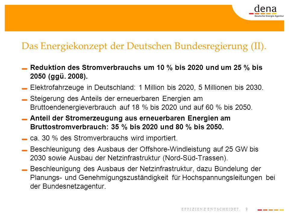 Das Energiekonzept der Deutschen Bundesregierung (II).