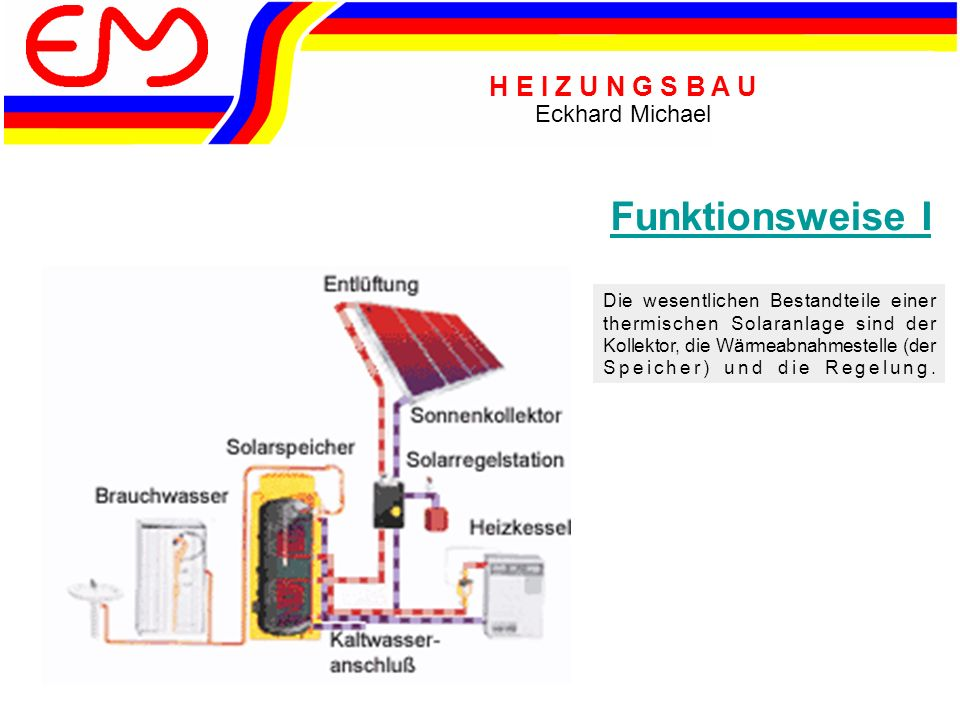 Funktionsweise I