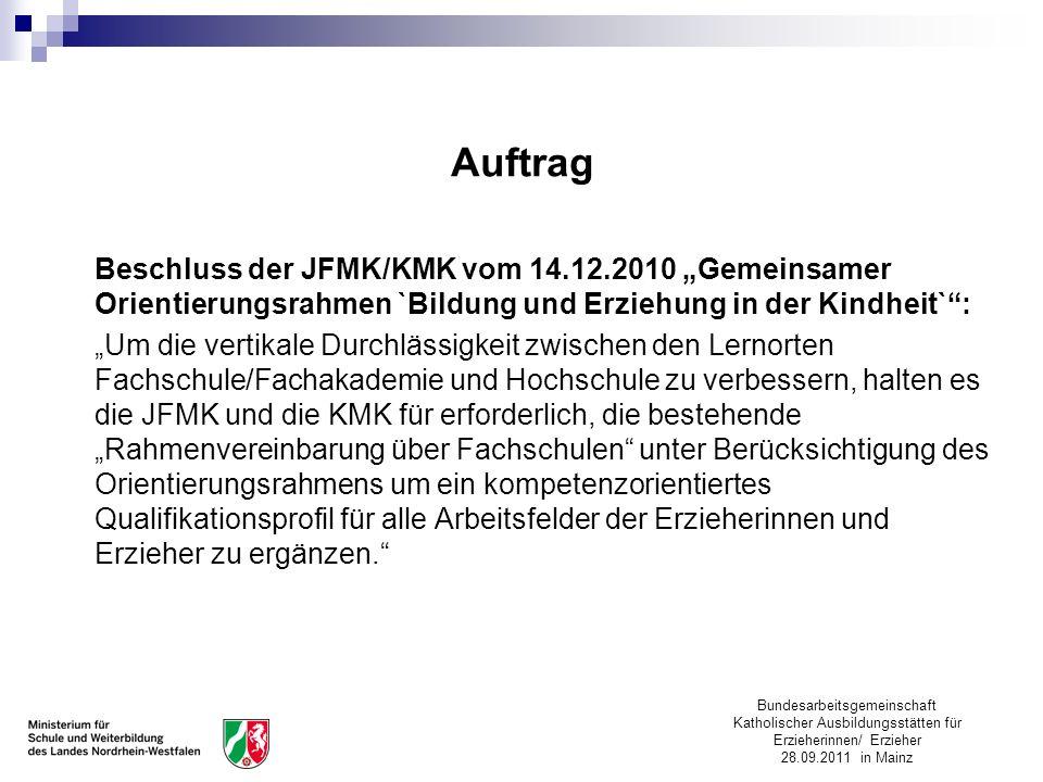 """Auftrag Beschluss der JFMK/KMK vom 14.12.2010 """"Gemeinsamer Orientierungsrahmen `Bildung und Erziehung in der Kindheit` :"""