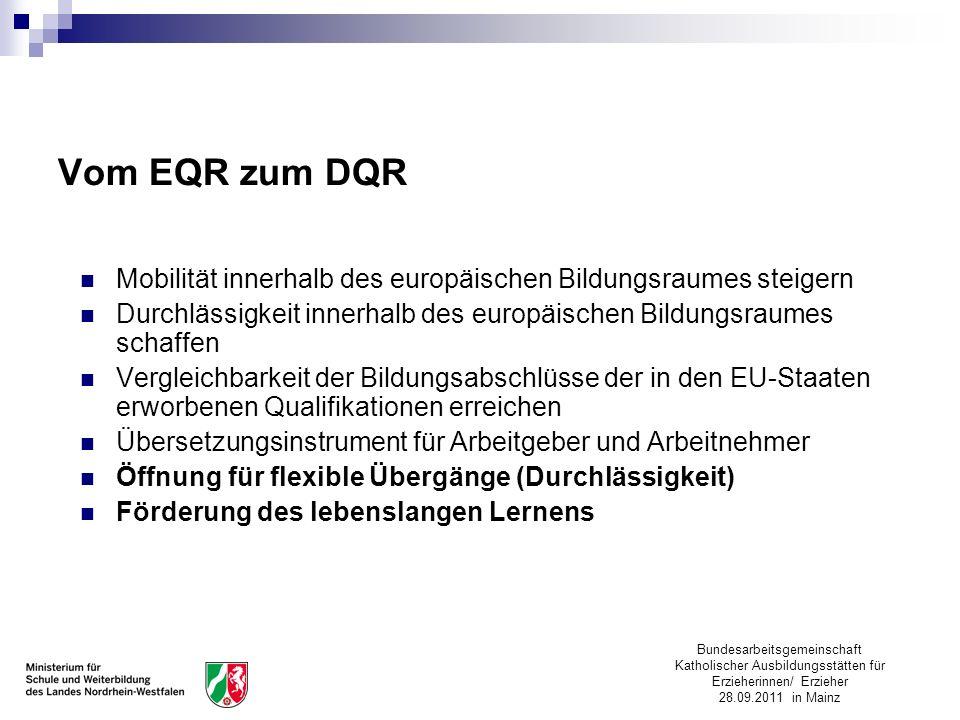 Vom EQR zum DQR Mobilität innerhalb des europäischen Bildungsraumes steigern. Durchlässigkeit innerhalb des europäischen Bildungsraumes schaffen.