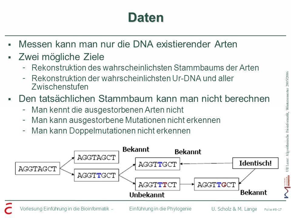 Daten Messen kann man nur die DNA existierender Arten