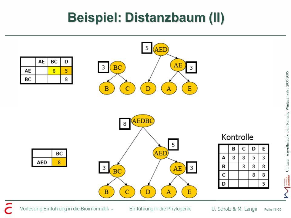 Beispiel: Distanzbaum (II)